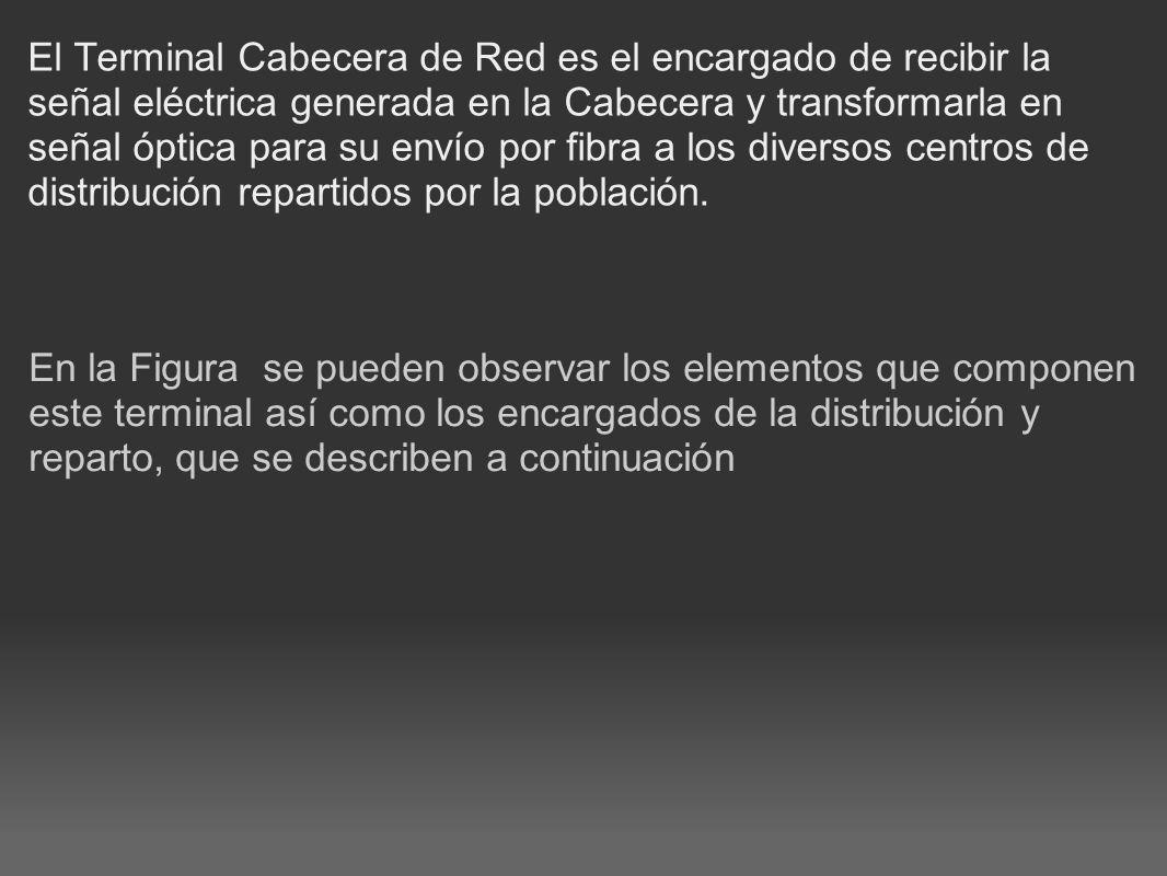 El Terminal Cabecera de Red es el encargado de recibir la señal eléctrica generada en la Cabecera y transformarla en señal óptica para su envío por fi