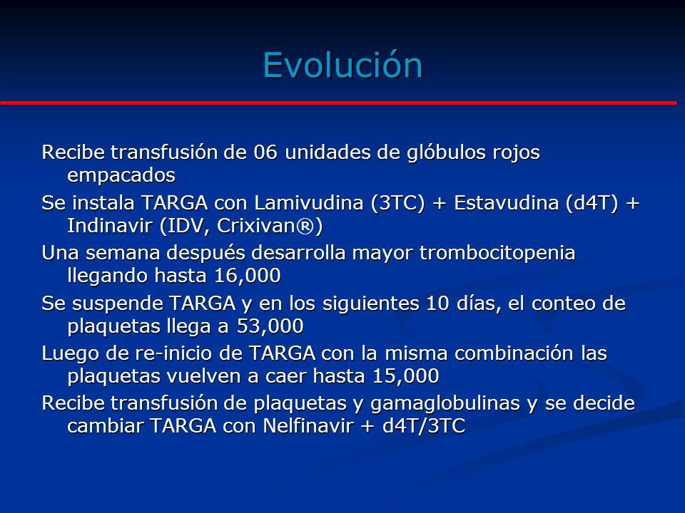 Evolución Su falta de adherencia a este nuevo esquema y debido a conteo celular CD4 100,000 (Feb 2003) se decide cambiar su esquema TARGA hacia Abacavir + Estavudina + Lopinavir/ritonavir Para entonces el nivel de plaquetas era de 69,000, cayendo hasta 7,000 dos semanas después de realizado el cambio Se decide un nuevo cambio de LPV/r por Nevirapina (Viramune) y en diez días las plaquetas llegaron hasta 129,000 Se decide un nuevo cambio de LPV/r por Nevirapina (Viramune®) y en diez días las plaquetas llegaron hasta 129,000 En su control de Abr 2003, la CV era 127,000 copias/mL y las plaquetas vuelven a caer hasta 24,000 Se decide un re-cambio de NVP por Efavirenz y en Mayo 2003, la CV era 7,960 y las plaquetas en 126,000