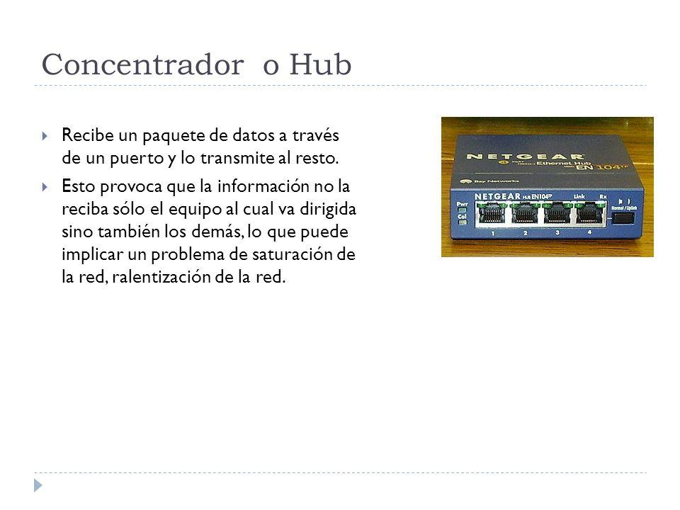 Concentrador o Hub Recibe un paquete de datos a través de un puerto y lo transmite al resto. Esto provoca que la información no la reciba sólo el equi