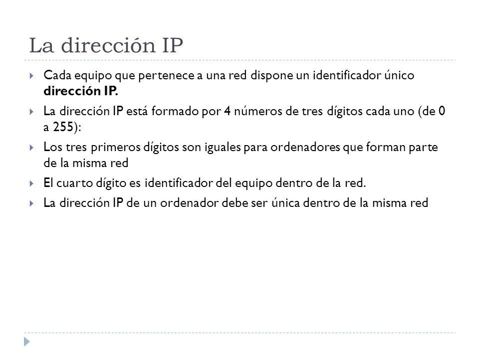 La dirección IP Cada equipo que pertenece a una red dispone un identificador único dirección IP. La dirección IP está formado por 4 números de tres dí