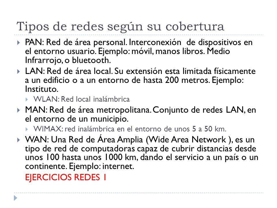 Tipos de redes según su cobertura PAN: Red de área personal. Interconexión de dispositivos en el entorno usuario. Ejemplo: móvil, manos libros. Medio