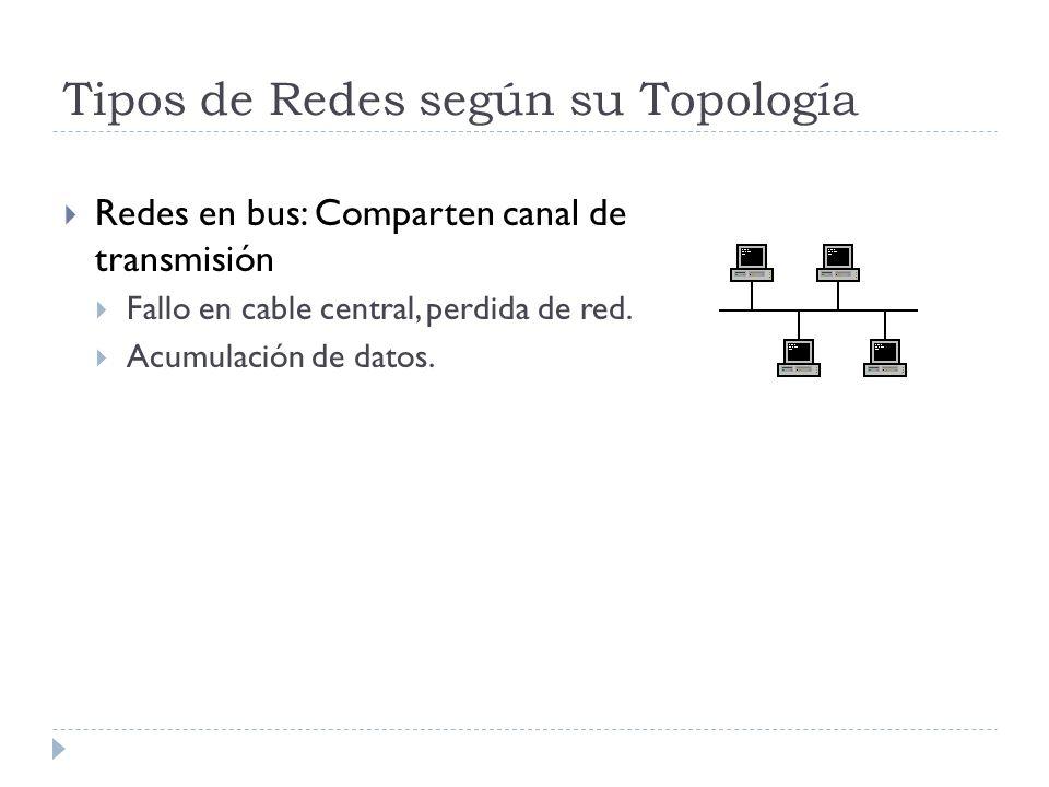 Tipos de Redes según su Topología Redes en bus: Comparten canal de transmisión Fallo en cable central, perdida de red. Acumulación de datos.