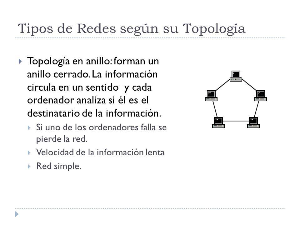 Tipos de Redes según su Topología Topología en anillo: forman un anillo cerrado. La información circula en un sentido y cada ordenador analiza si él e