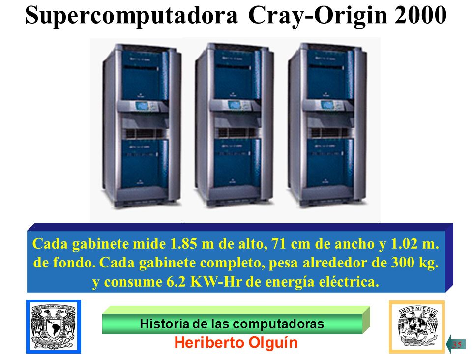 30/ABR/1999 Supercomputadora CRAY-YMP 4/464 Mide 1.90 metros de altura, pesa 2,450 Kg.