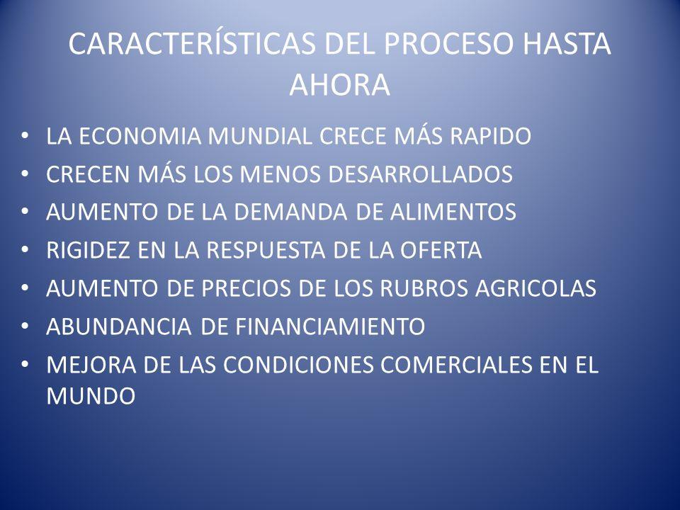 CARACTERÍSTICAS DEL PROCESO HASTA AHORA LA ECONOMIA MUNDIAL CRECE MÁS RAPIDO CRECEN MÁS LOS MENOS DESARROLLADOS AUMENTO DE LA DEMANDA DE ALIMENTOS RIGIDEZ EN LA RESPUESTA DE LA OFERTA AUMENTO DE PRECIOS DE LOS RUBROS AGRICOLAS ABUNDANCIA DE FINANCIAMIENTO MEJORA DE LAS CONDICIONES COMERCIALES EN EL MUNDO