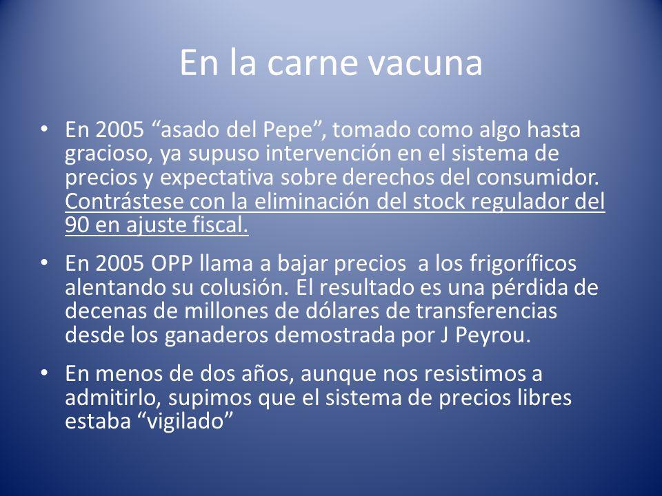 En la carne vacuna En 2005 asado del Pepe, tomado como algo hasta gracioso, ya supuso intervención en el sistema de precios y expectativa sobre derechos del consumidor.