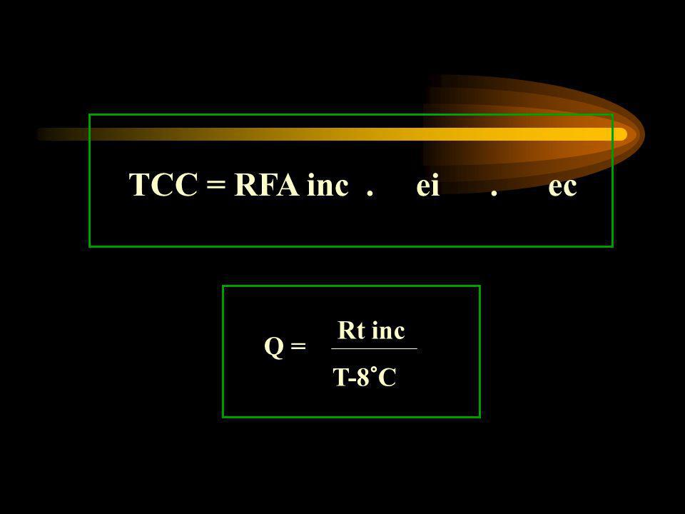 TCC = RFA inc. ei. ec Rt inc T-8°C Q =