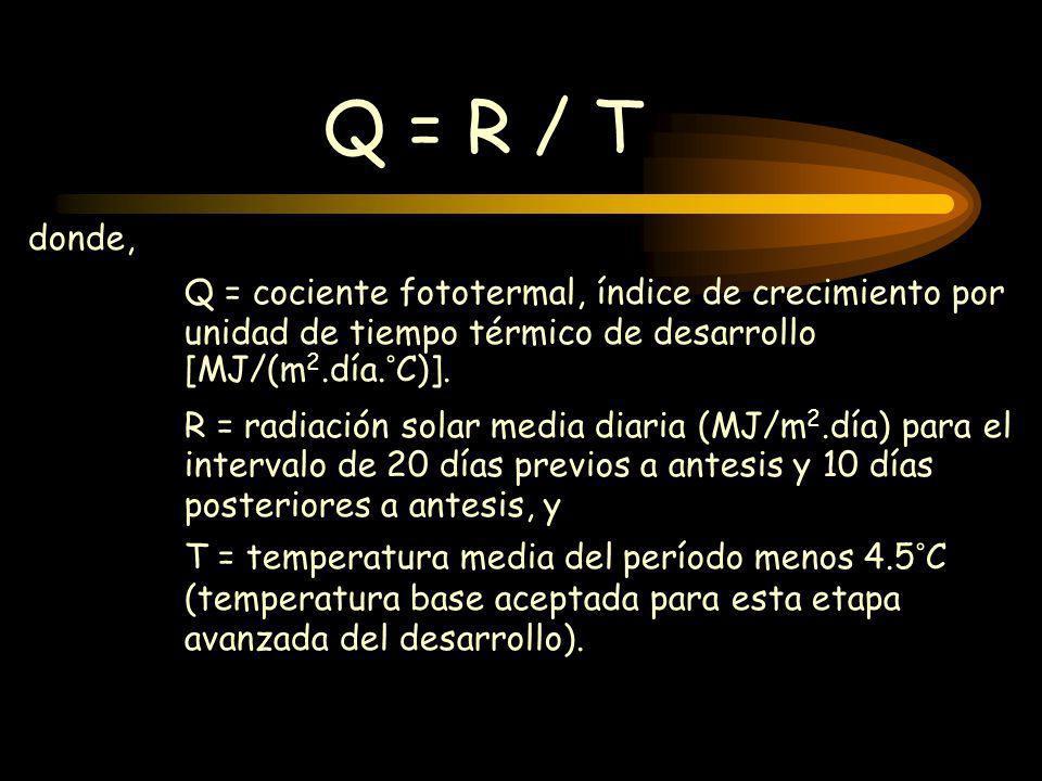 donde, Q = cociente fototermal, índice de crecimiento por unidad de tiempo térmico de desarrollo [MJ/(m 2.día.°C)]. R = radiación solar media diaria (