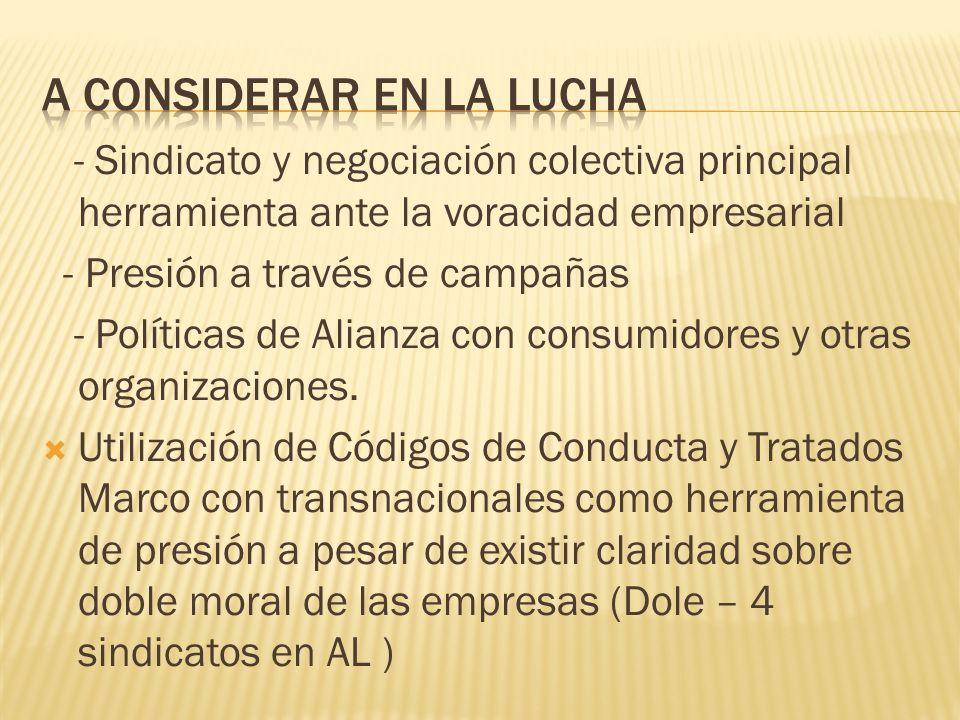 - Sindicato y negociación colectiva principal herramienta ante la voracidad empresarial - Presión a través de campañas - Políticas de Alianza con cons