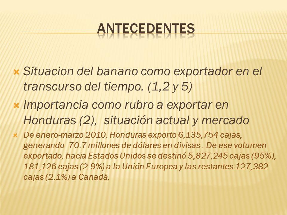 Situacion del banano como exportador en el transcurso del tiempo. (1,2 y 5) Importancia como rubro a exportar en Honduras (2), situación actual y merc