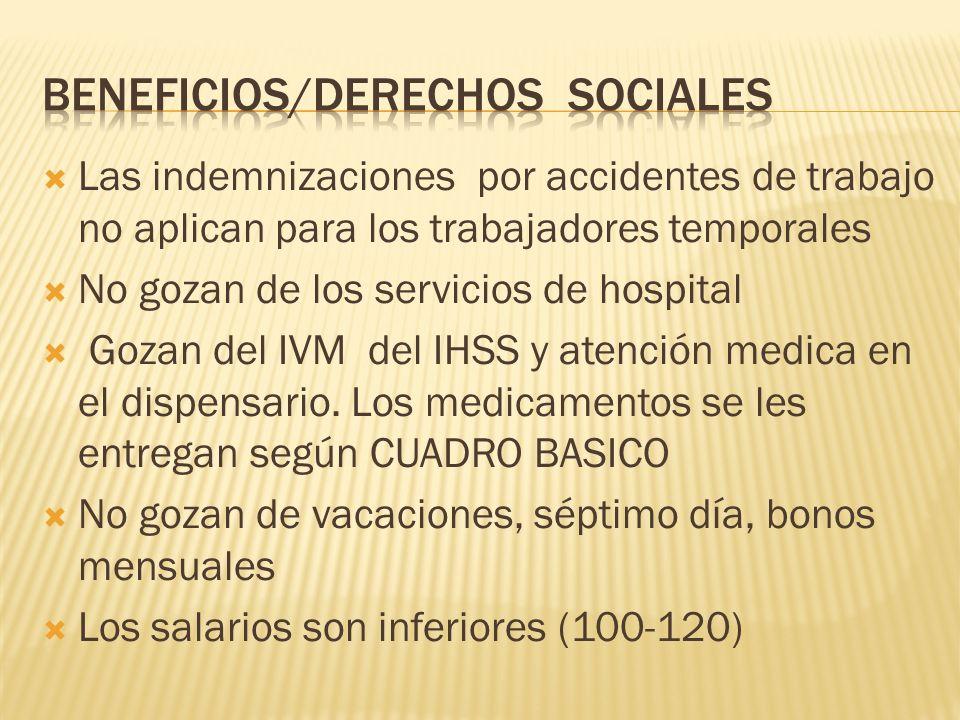 Las indemnizaciones por accidentes de trabajo no aplican para los trabajadores temporales No gozan de los servicios de hospital Gozan del IVM del IHSS
