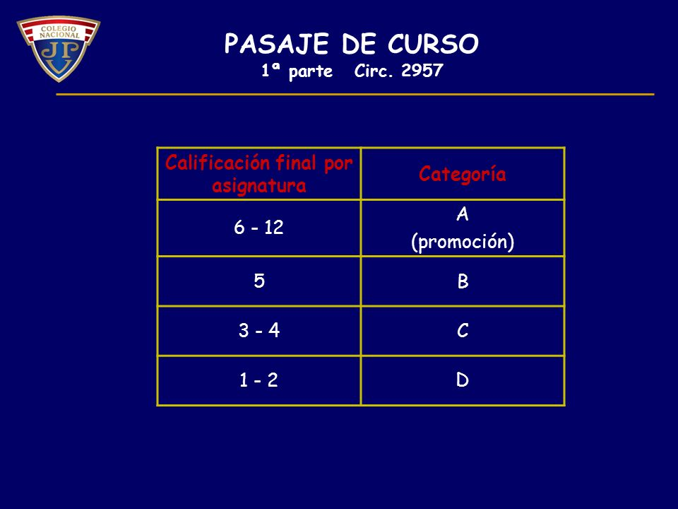 PASAJE DE CURSO 1ª parte Circ.
