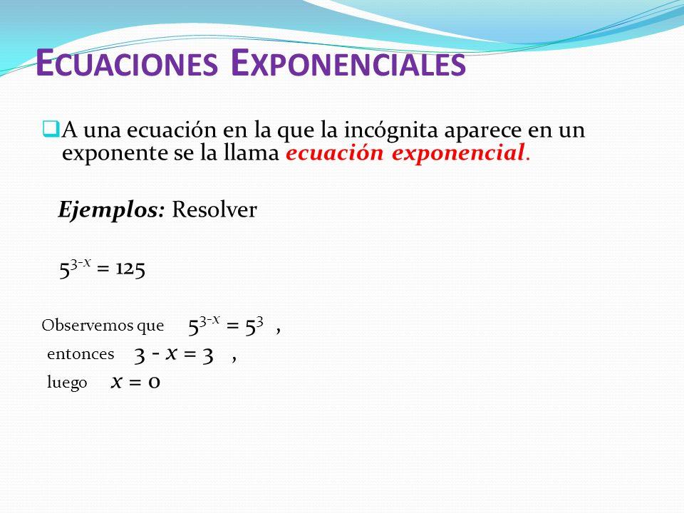 E CUACIONES E XPONENCIALES CON LOGARITMOS Y E CUACIONES L OGARITMICAS Ya hemos resuelto ecuaciones exponenciales del tipo 5 3-x = 5 3 sin la necesidad de ocupar logaritmos.