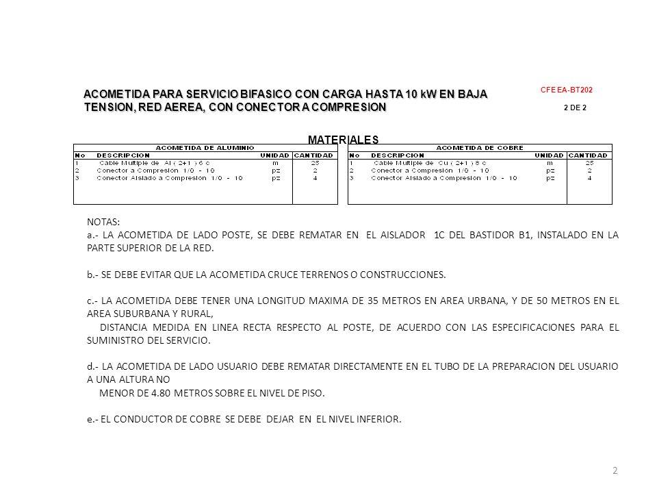 DETALLE A 3 VUELTAS LADO USUARIO LADO POSTE CONDUCTOR MULTIPLE CONECTOR A COMPRESION AMARRE DEL NEUTRO DE ACOMETIDA ( 3 VUELTAS) VISTA DE CONJUNTO CONDUCTORES DE ENTRADA C A L L E 4800 MEDIDOR 150 MEDIDOR DETALLE A CONDUCTOR DE ALUMINIO (ACOMETIDA) CONDUCTOR DE COBRE USUARIO (A LA BASE ENCHUFE) ACOMETIDA 4800 CFE EA-BT302 1 DE 2 VISTA LATERAL ACOMETIDA PARA SERVICIO TRIFASICO CON CARGA HASTA 15 kW EN BAJA TENSION, RED AEREA, CON CONECTOR A COMPRESION CONDUCTOR MULTIPLE CONECTOR DE COMPRESION BASTIDOR B1ABRASADERA 1BD AISLADOR CARRETE 1C ACOTACIONES EN mm SIN ESCALA CONECTOR A COMPRESION DE TENSION MINIMA CONECTOR A COMPRESION 3
