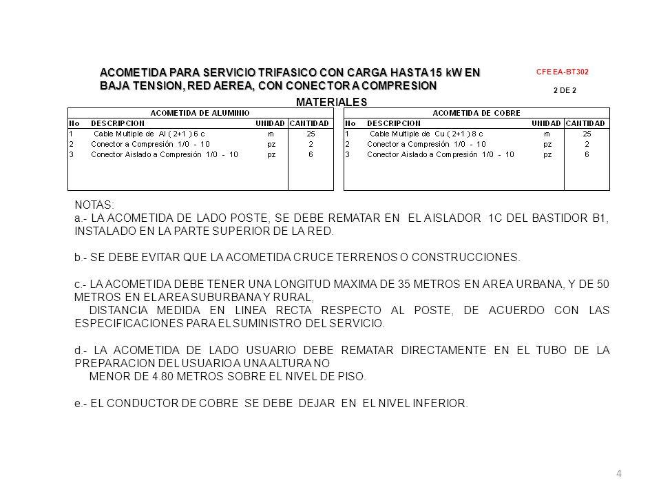 PROPIEDAD 1800 ACOMETIDA REGISTRO CONDUCTOR DE ACOMETIDA BANQUETA VARILLA DE TIERRA CFE EA-BT103 1 DE 2 ACOMETIDA PARA SERVICIO MONOFASICO CON CARGA HASTA 5 kW EN BAJA TENSION, RED SUBTERRANEA TORNILLO Y ARANDELA ZAPATA MANGA REMOVIBLE ALIMENTACION ACOMETIDAS CONECTOR A COMPRESION ZAPATA MANGA TERMOCONTRACTIL CONTINUACION DE CIRCUITOS CONECTOR MULTIPLE MANGA TERMOCONTRACTIL, MANGA AISLANTE REMOVIBLE Y CONECTOR TIPO ZAPATA DETALLE A CONEXIÓN TIPO CM-600 DUCTO DE ACOMETIDA CONDUCTOR DE LA RED SUBTERRANEA Al XLP VARILLA DE TIERRA FASE NEUTRO FASE LOTE 1 BANQUETA LOTE 2 VER DETALLE A CONEXIÓN EN LA FOSA CONDUCTOR DE ACOMETIDA Al XLP ACOTACIONES EN mm SIN ESCALA 5