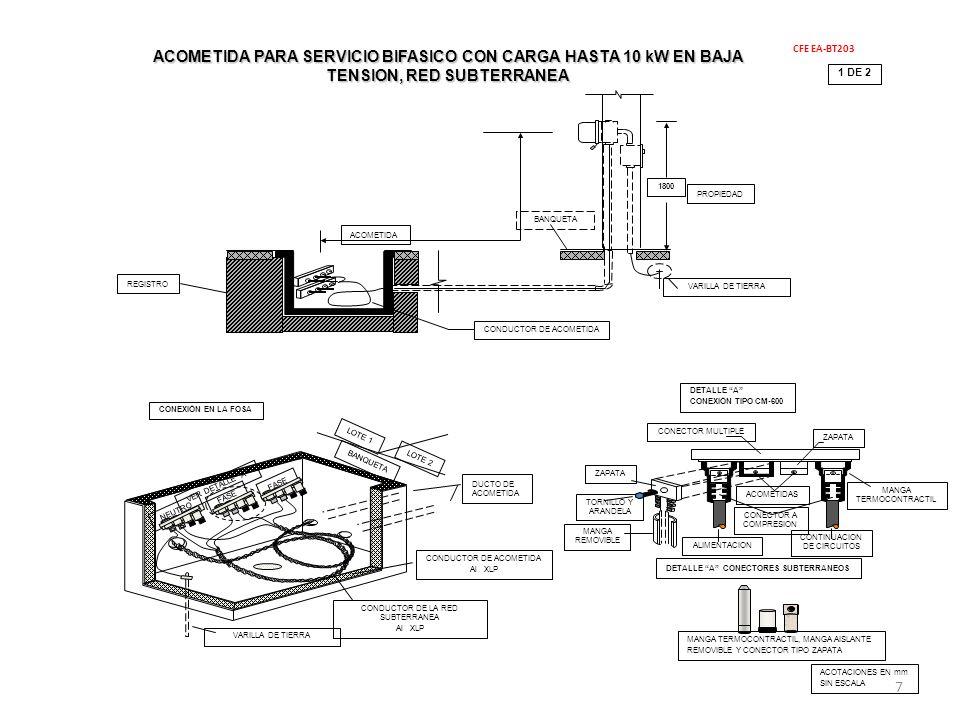 TORNILLO Y ARANDELA ZAPATA MANGA REMOVIBLE ALIMENTACION ACOMETIDAS CONECTOR A COMPRESION ZAPATA MANGA TERMOCONTRACTIL CONTINUACION DE CIRCUITOS CONECT