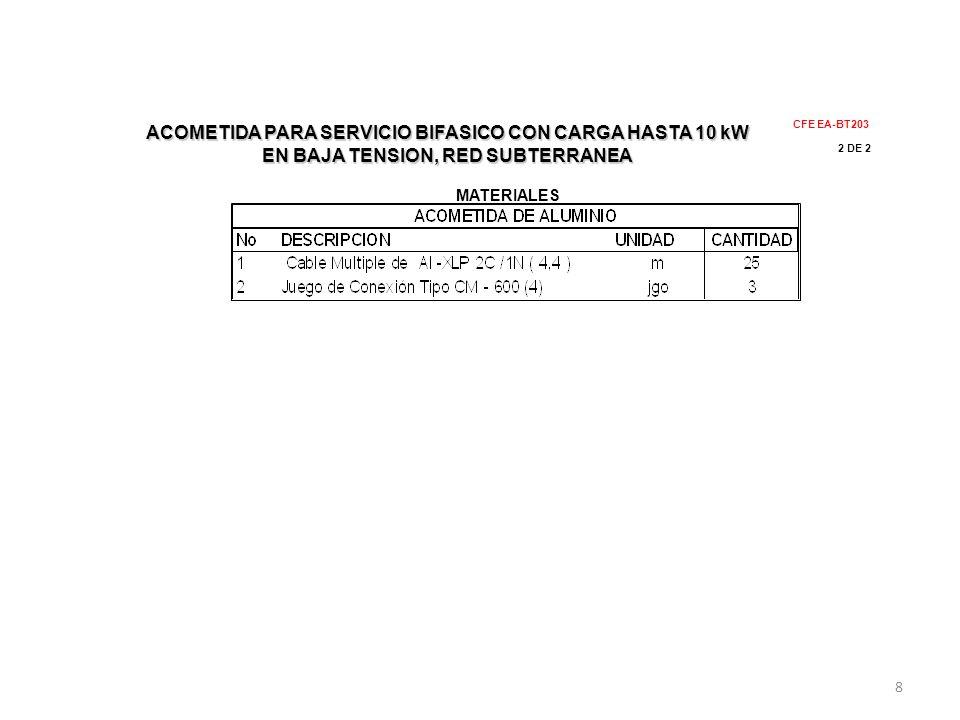 2 DE 2 MATERIALES CFE EA-BT203 ACOMETIDA PARA SERVICIO BIFASICO CON CARGA HASTA 10 kW EN BAJA TENSION, RED SUBTERRANEA 8