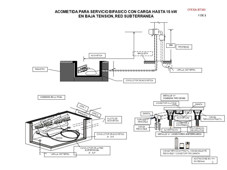 2 DE 2 MATERIALES CFE EA-BT303 ACOMETIDA PARA SERVICIO BIFASICO CON CARGA HASTA 15 kW EN BAJA TENSION, RED SUBTERRANEA 10