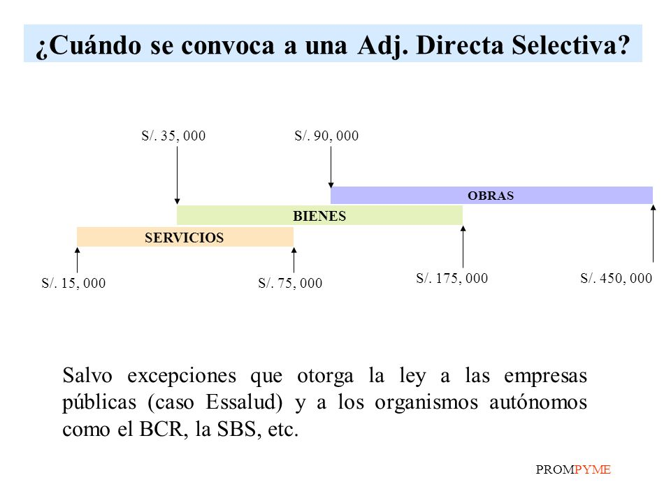 PROMPYME ¿Cuándo se convoca a una Adj.Directa Selectiva.