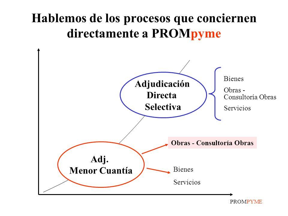 PROMPYME Hablemos de los procesos que conciernen directamente a PROMpyme Adj.