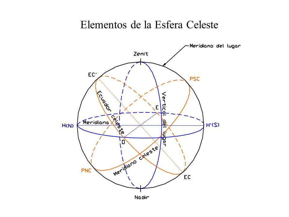 La Eclíptica Polo Norte Celeste Polo Sur Celeste EC Eclíptica Punto Vernal Posición del Sol 21 Junio Posición del Sol 21 Septiembre Posición del Sol 21 Diciembre Posición del Sol 21 Marzo