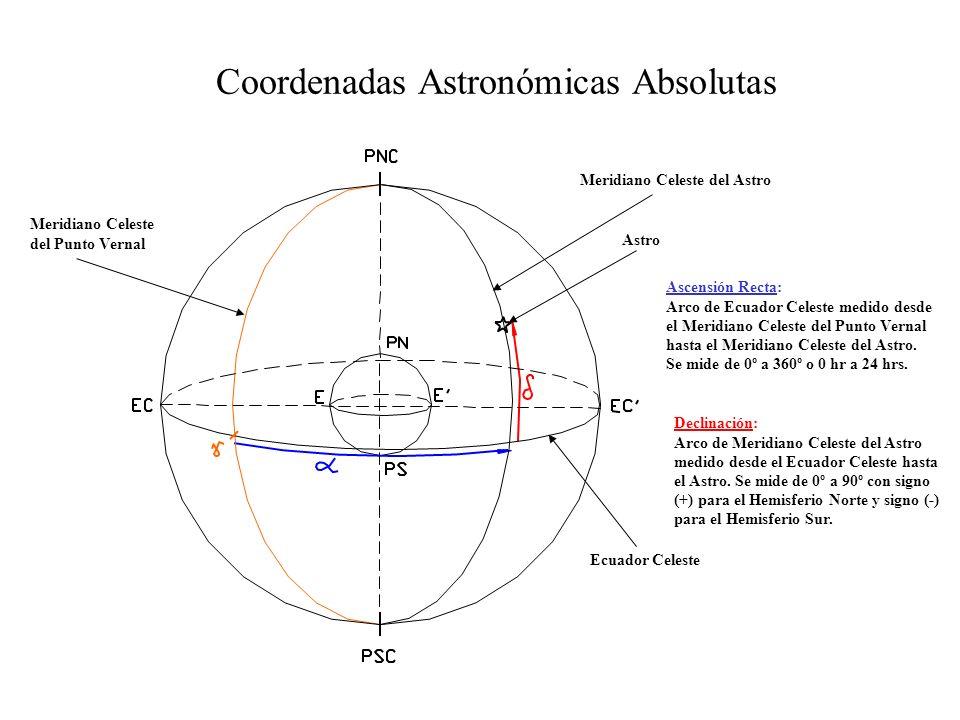 Coordenadas Ecuatoriales Relativas Meridiano Terrestre del Observador Meridiano Celeste del Observador Astro Ecuador Celeste Meridiano Celeste del Astro Declinación: Definición anterior.