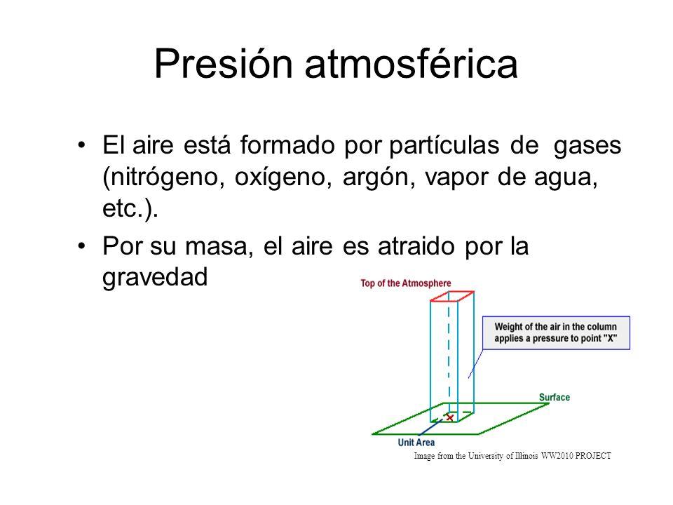 Presión atmosférica El aire está formado por partículas de gases (nitrógeno, oxígeno, argón, vapor de agua, etc.). Por su masa, el aire es atraido por