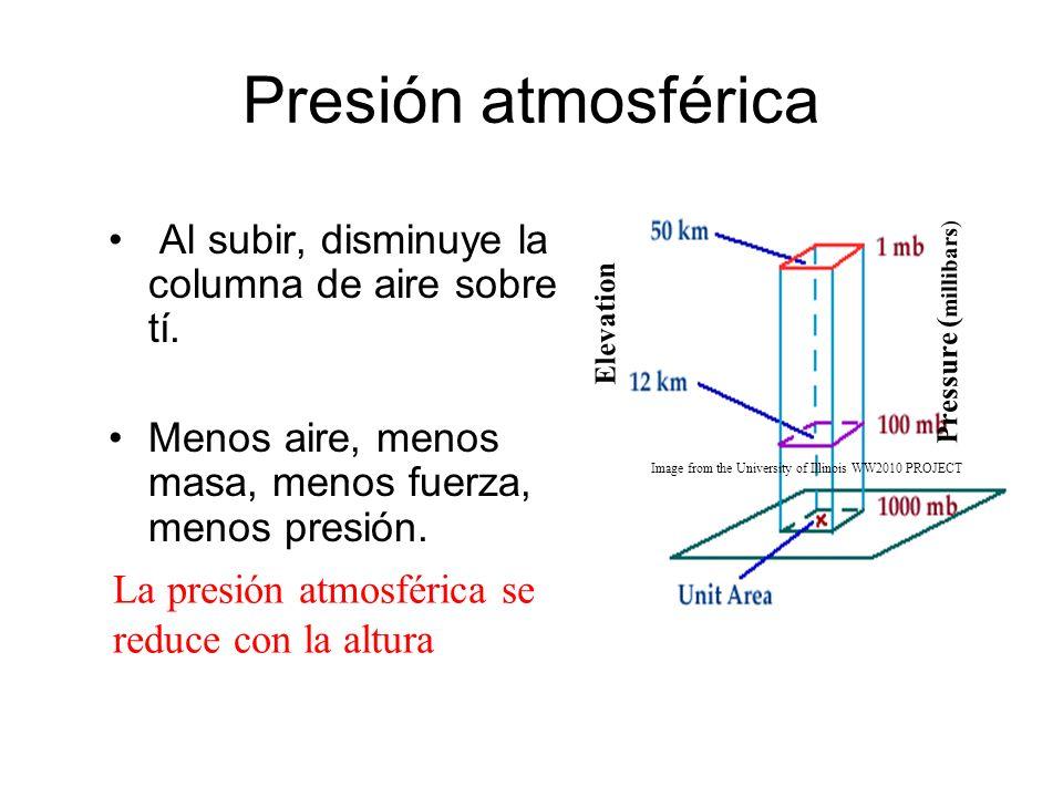 Presión atmosférica Al subir, disminuye la columna de aire sobre tí. Menos aire, menos masa, menos fuerza, menos presión. La presión atmosférica se re