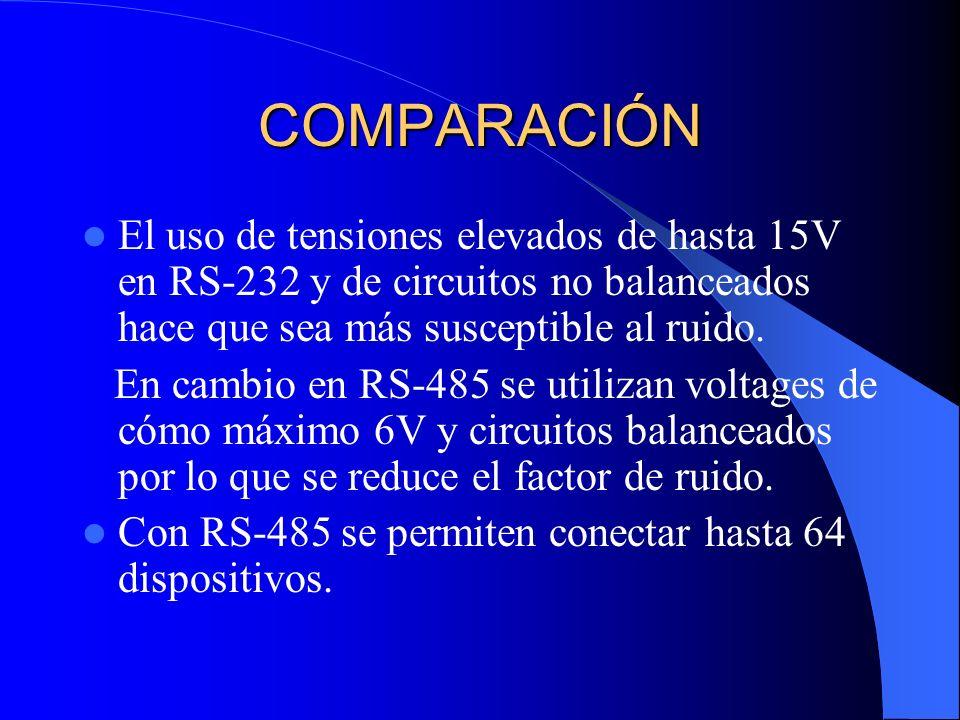 COMPARACIÓN El uso de tensiones elevados de hasta 15V en RS-232 y de circuitos no balanceados hace que sea más susceptible al ruido. En cambio en RS-4