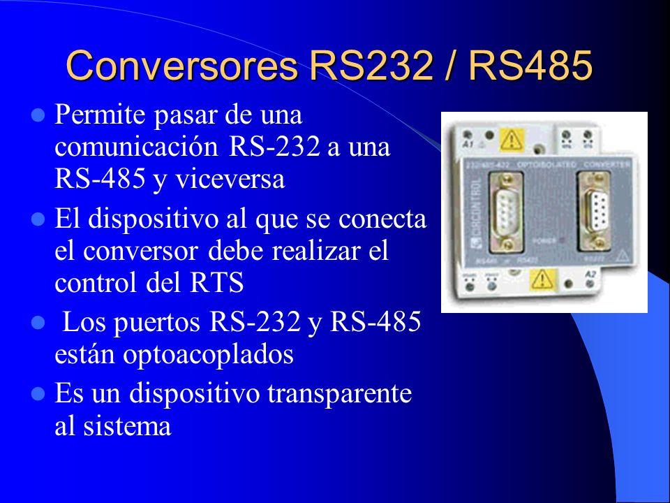 Conversores RS232 / RS485 Permite pasar de una comunicación RS-232 a una RS-485 y viceversa El dispositivo al que se conecta el conversor debe realiza