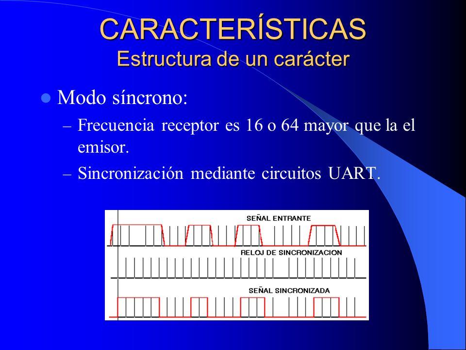 Modo síncrono: – Frecuencia receptor es 16 o 64 mayor que la el emisor. – Sincronización mediante circuitos UART. CARACTERÍSTICAS Estructura de un car