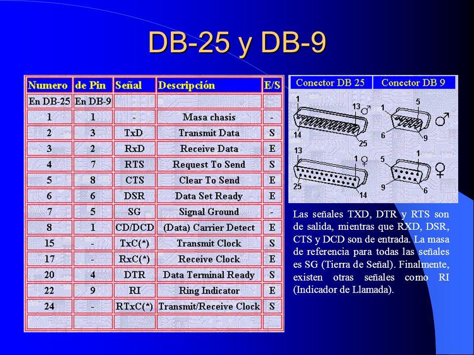 DB-25 y DB-9 Las señales TXD, DTR y RTS son de salida, mientras que RXD, DSR, CTS y DCD son de entrada. La masa de referencia para todas las señales e