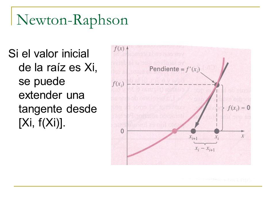 Newton-Raphson Si el valor inicial de la raíz es Xi, se puede extender una tangente desde [Xi, f(Xi)].