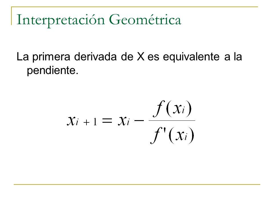 Interpretación Geométrica La primera derivada de X es equivalente a la pendiente.