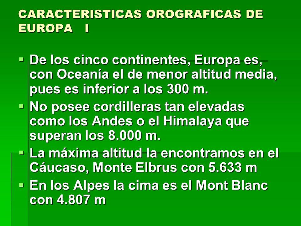 CARACTERISTICAS OROGRAFICAS DE EUROPA I De los cinco continentes, Europa es, con Oceanía el de menor altitud media, pues es inferior a los 300 m. De l