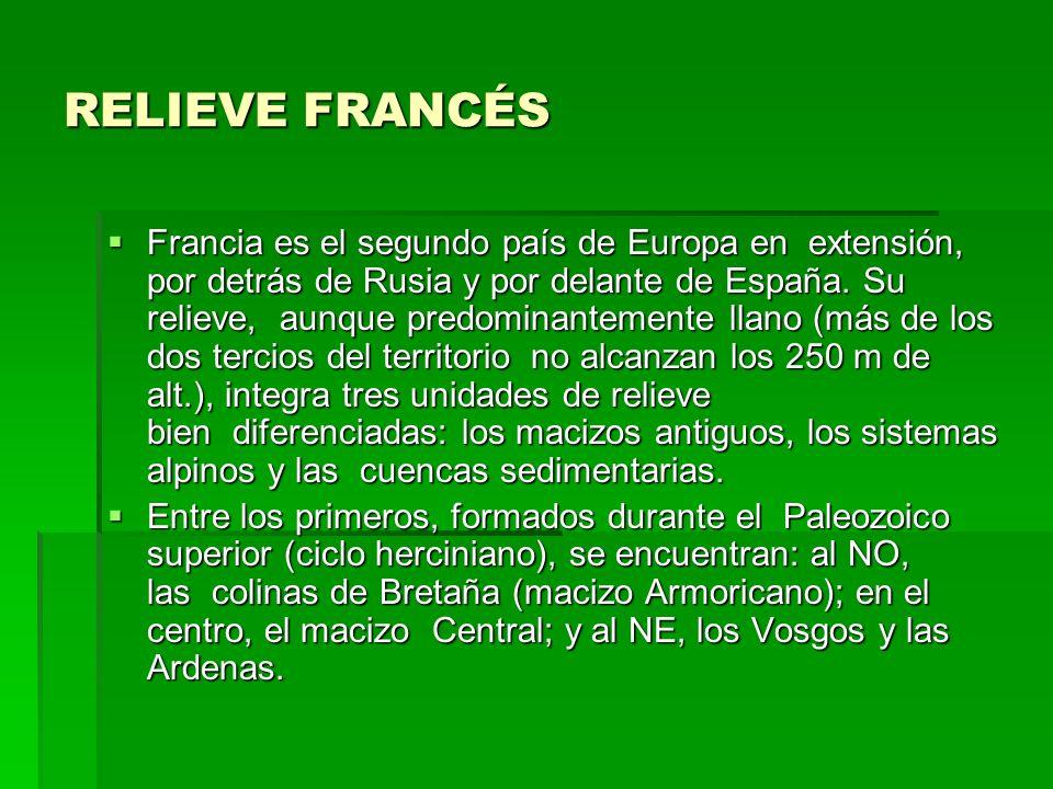 RELIEVE FRANCÉS Francia es el segundo país de Europa en extensión, por detrás de Rusia y por delante de España. Su relieve, aunque predominantemente l