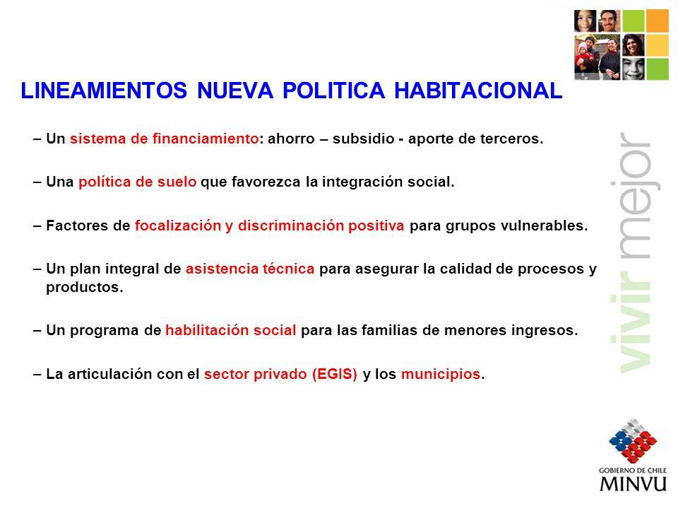 FONDO SOLIDARIO DE VIVIENDA SUBSIDIO HABITACIONAL RURAL Adq.