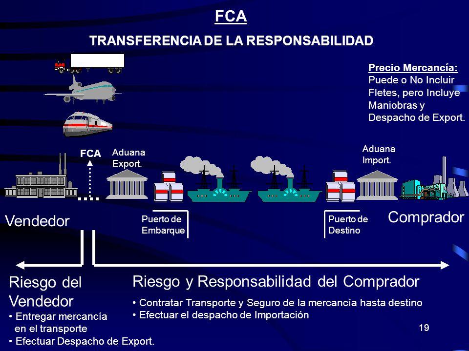 19 FCA TRANSFERENCIA DE LA RESPONSABILIDAD Riesgo y Responsabilidad del Comprador Contratar Transporte y Seguro de la mercancía hasta destino Efectuar