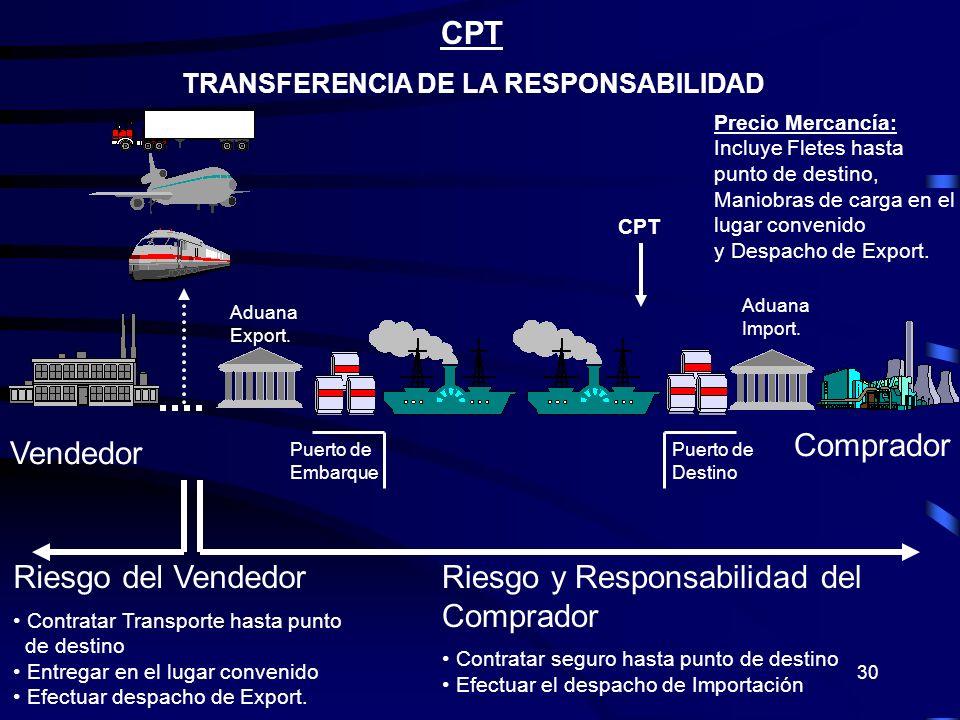 30 Riesgo y Responsabilidad del Comprador Contratar seguro hasta punto de destino Efectuar el despacho de Importación CPT TRANSFERENCIA DE LA RESPONSA