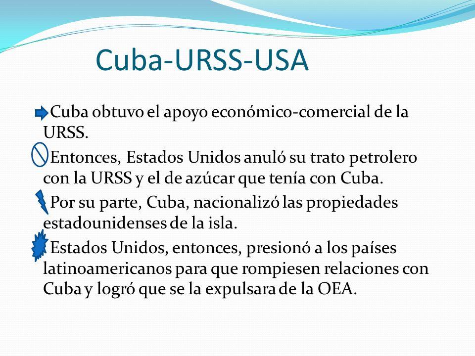 Cuba-URSS-USA Cuba obtuvo el apoyo económico-comercial de la URSS. Entonces, Estados Unidos anuló su trato petrolero con la URSS y el de azúcar que te
