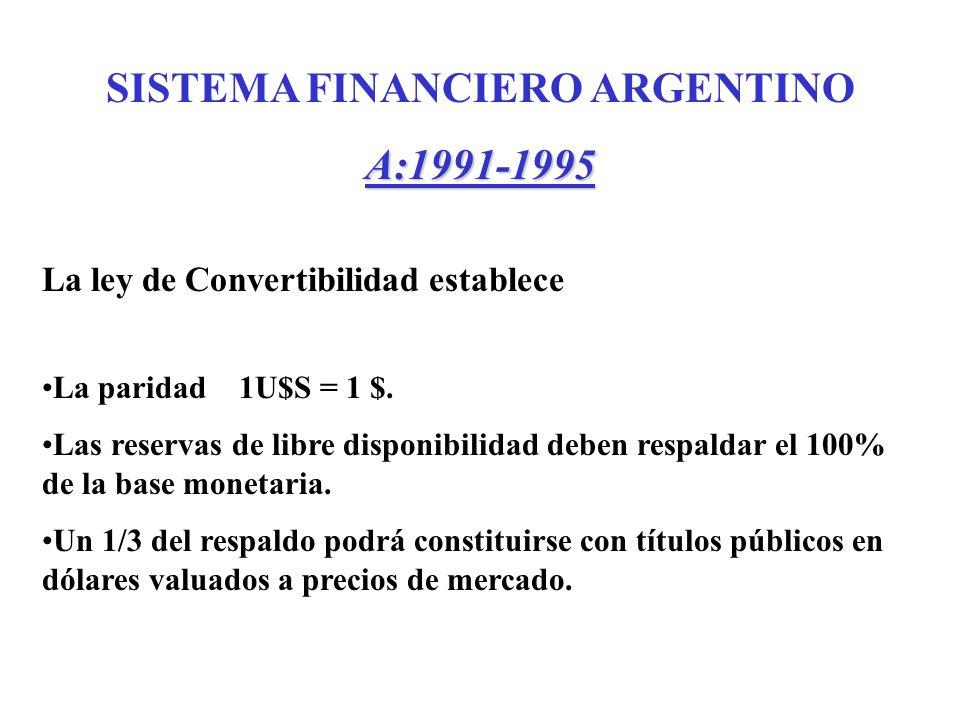 SISTEMA FINANCIERO ARGENTINOA:1991-1995 La ley de Convertibilidad establece La paridad 1U$S = 1 $.