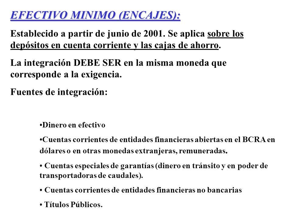 EFECTIVO MINIMO (ENCAJES): Establecido a partir de junio de 2001.