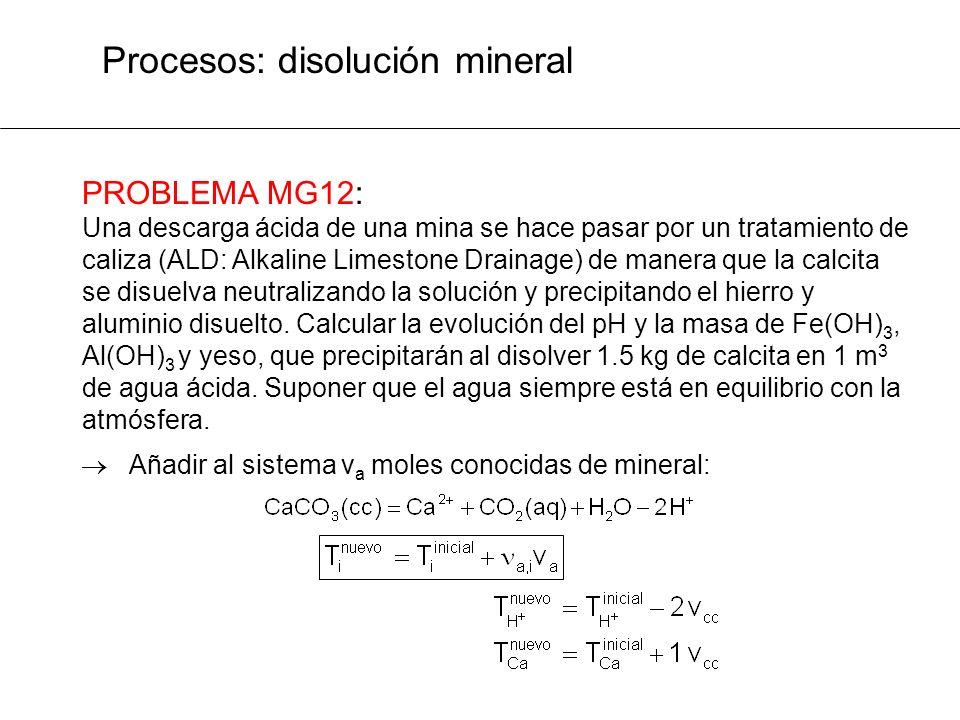 Procesos: disolución mineral PROBLEMA MG12: Una descarga ácida de una mina se hace pasar por un tratamiento de caliza (ALD: Alkaline Limestone Drainag