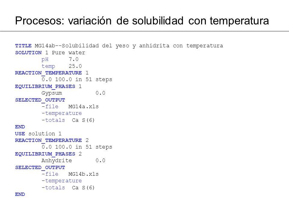 Procesos: variación de solubilidad con temperatura TITLE MG14ab--Solubilidad del yeso y anhidrita con temperatura SOLUTION 1 Pure water pH 7.0 temp 25