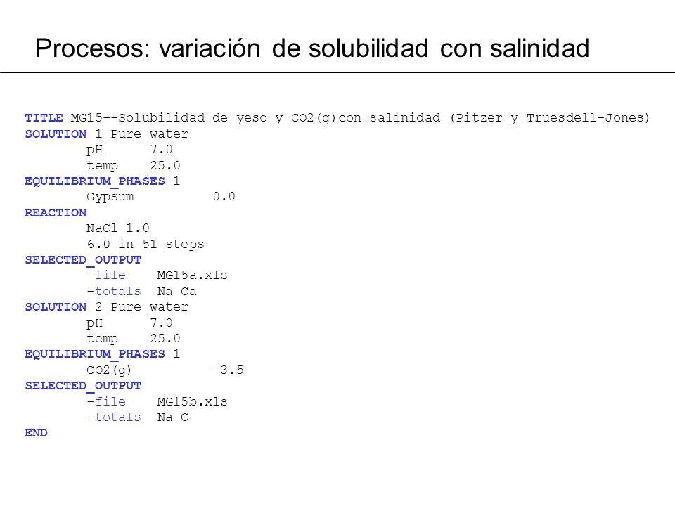 TITLE MG15--Solubilidad de yeso y CO2(g)con salinidad (Pitzer y Truesdell-Jones) SOLUTION 1 Pure water pH 7.0 temp 25.0 EQUILIBRIUM_PHASES 1 Gypsum 0.