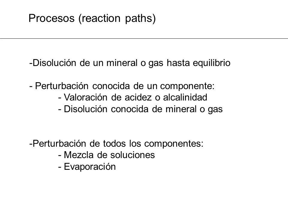 Procesos: mezcla de aguas Agua continental : equilibrada con pCO2= 2 (suelo vegetal) y con calcita Agua marina: units ppm pH 8.22 Ca 412.3 Mg 1291.8 Na 10768.0 K 399.1 Cl 19353.0 Alkalinity 141.682 as HCO3 S(6) 2712.0 as SO4