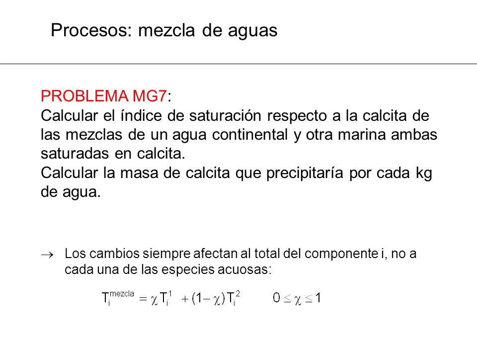 PROBLEMA MG7: Calcular el índice de saturación respecto a la calcita de las mezclas de un agua continental y otra marina ambas saturadas en calcita. C