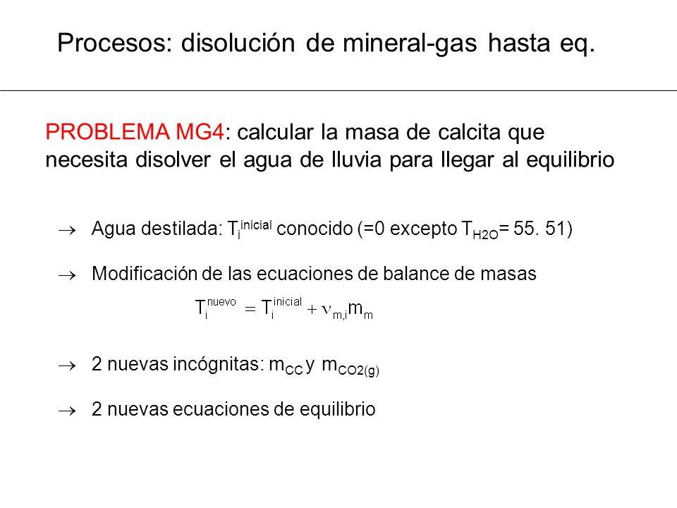 Procesos: disolución de mineral-gas hasta eq. PROBLEMA MG4: calcular la masa de calcita que necesita disolver el agua de lluvia para llegar al equilib