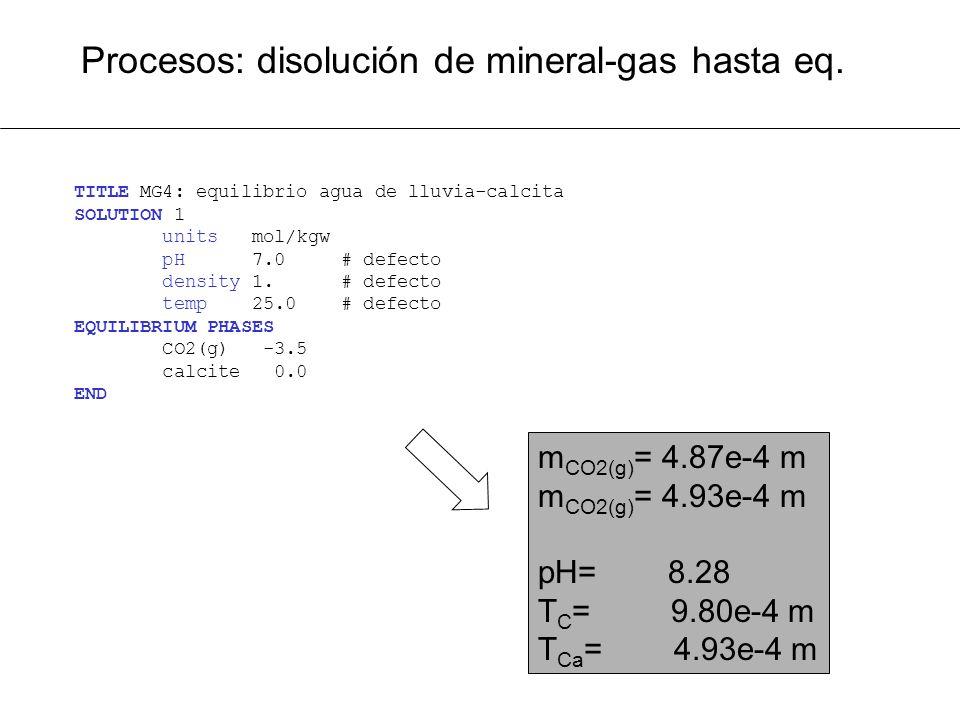 TITLE MG4: equilibrio agua de lluvia-calcita SOLUTION 1 units mol/kgw pH 7.0 # defecto density 1. # defecto temp 25.0 # defecto EQUILIBRIUM PHASES CO2