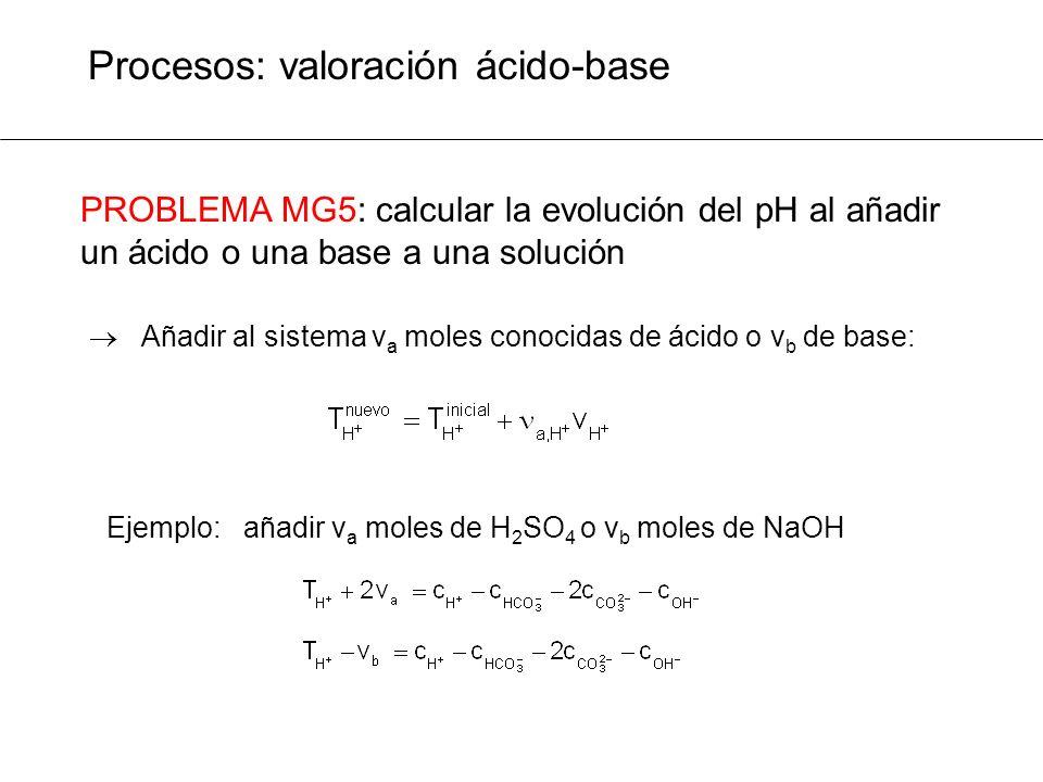 Procesos: valoración ácido-base Añadir al sistema v a moles conocidas de ácido o v b de base: Ejemplo: añadir v a moles de H 2 SO 4 o v b moles de NaO